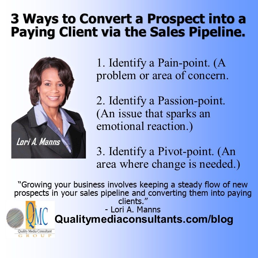 3 Tips to Convert a Prospect into a Paying Client via the  Sales Pipeline